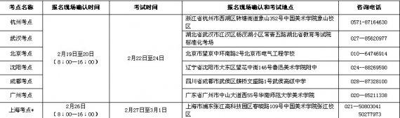2013中国美术学院招生简章