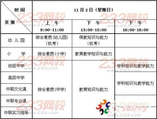 2014下半年河北教师资格证报名公告
