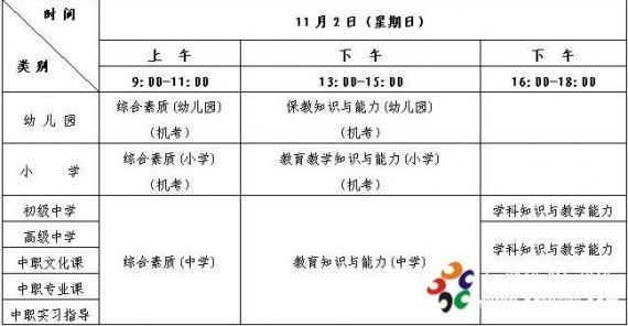 2014年下半年上海教师资格证考试时间:11月2日