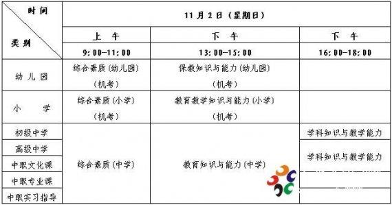 2014下半年上海教师资格证考试时间:11月2日