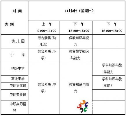 2014下半年安徽中学教师资格证考试时间:11月2日