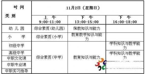 2014下半年广西教师资格证考试科目