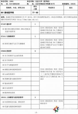 2015年北京大学考研专业目录