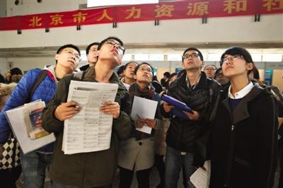 3.5万研究生赶场最大招聘会 岗位需求1.8万个