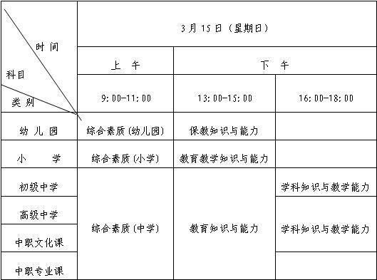 白城2015上半年吉林教师资格证报名时间1月12-18日