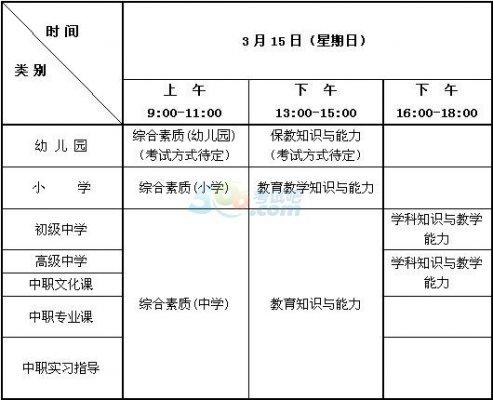 2015年河北教师资格考试科目
