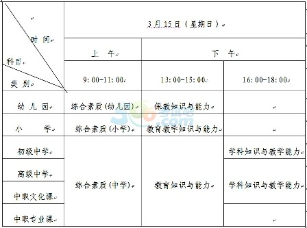 2015年山东中小学教师资格考试科目