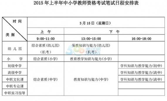 2015年上海中小学教师资格考试科目