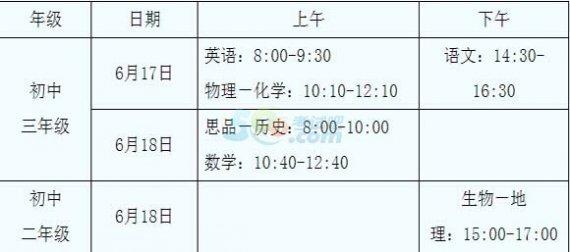 2015年湘西自治州中考时间安排