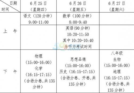 2015年海南中考时间安排