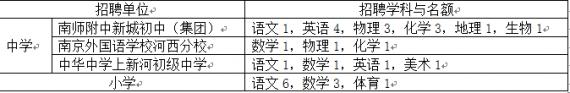 2015江苏南京市建邺区教育局骨干教师招聘30人公告